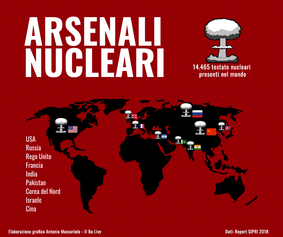 arsenali nucleari