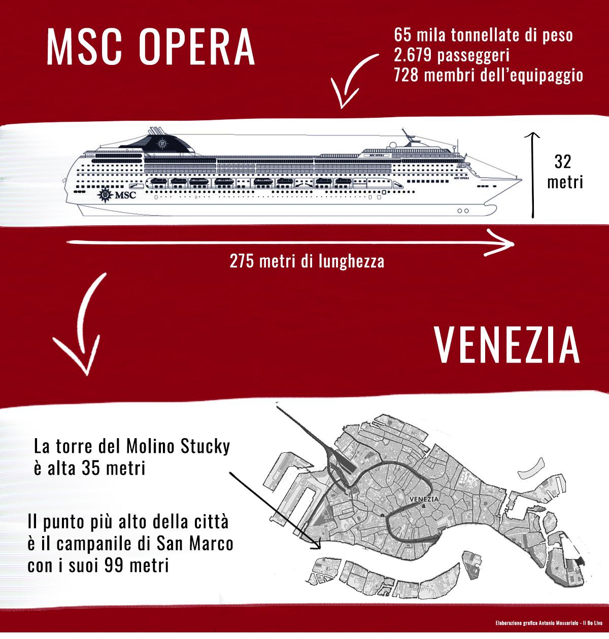 """Grandi navi a Venezia: quanto inquinano e quanto fanno """"guadagnare"""". Infografica-venezia"""