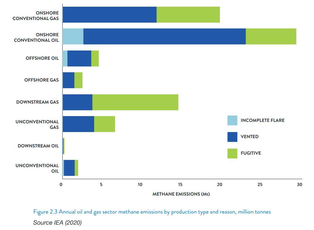emissioni industria